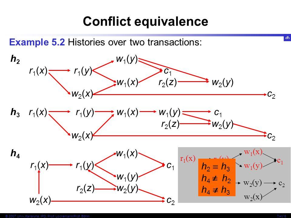 5 © 2007 Univ,Karlsruhe, IPD, Prof. Lockemann/Prof. BöhmTAV 5 r 1 (x) w 1 (x) r 1 (y) w 1 (y) r 2 (z)w 2 (y) w 2 (x) c2c2 c1c1 Conflict equivalence Ex