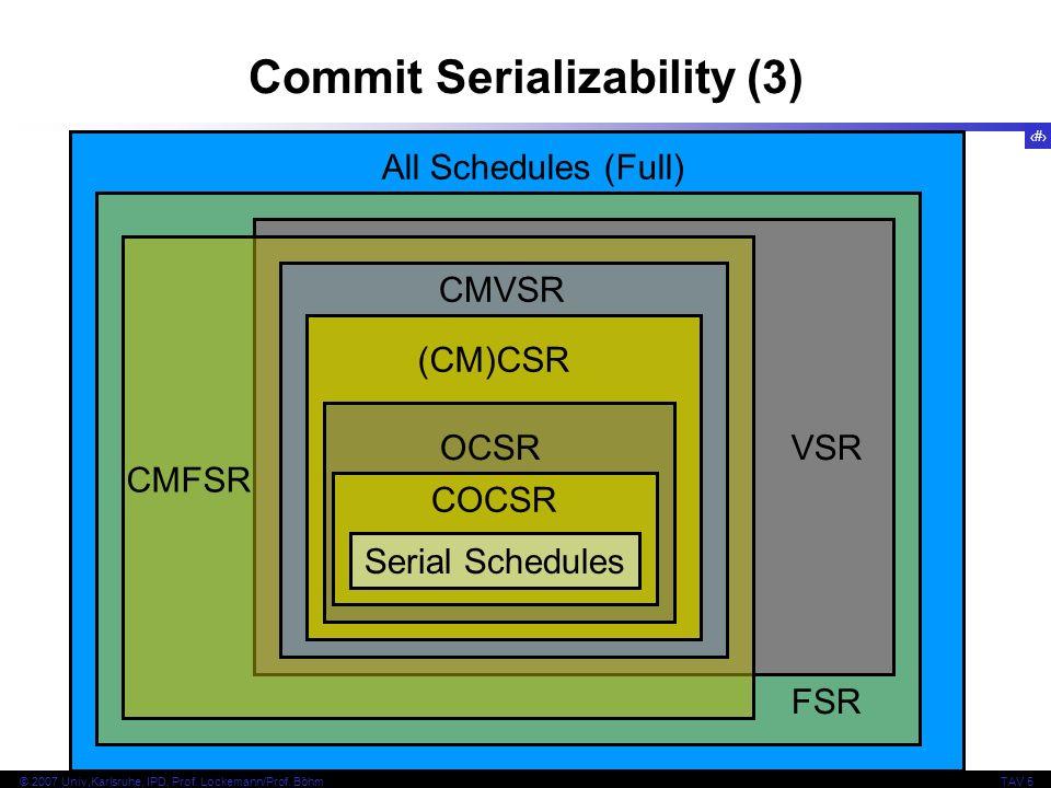 85 © 2007 Univ,Karlsruhe, IPD, Prof. Lockemann/Prof. BöhmTAV 5 Commit Serializability (3) VSR All Schedules (Full) FSR (CM)CSR CMFSR CMVSR OCSR Serial