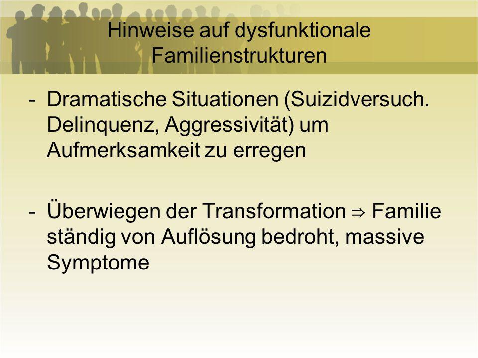 Hinweise auf dysfunktionale Familienstrukturen -Dramatische Situationen (Suizidversuch. Delinquenz, Aggressivität) um Aufmerksamkeit zu erregen -Überw