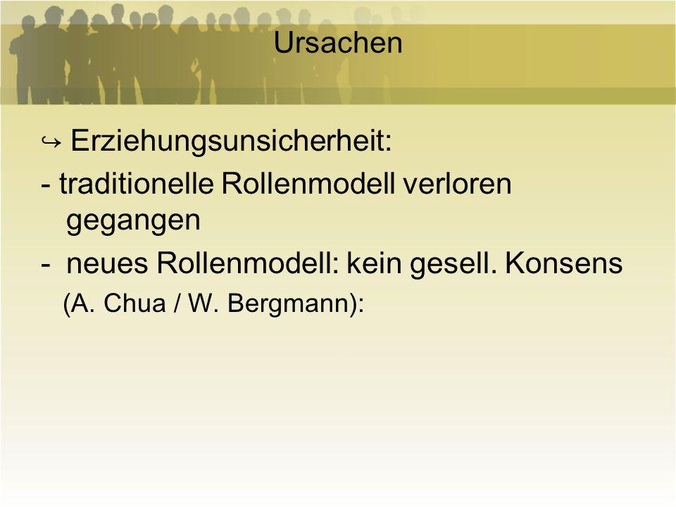 Ursachen Erziehungsunsicherheit: - traditionelle Rollenmodell verloren gegangen -neues Rollenmodell: kein gesell. Konsens (A. Chua / W. Bergmann):