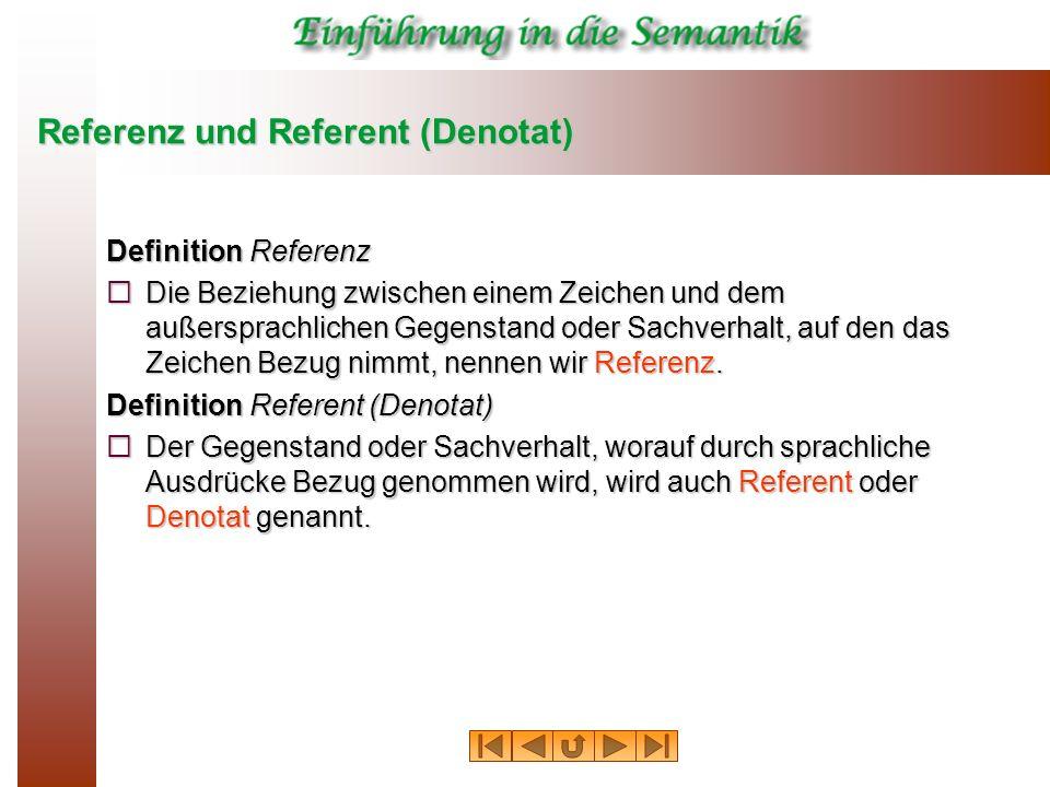 Referenz und Referent (Denotat) Definition Referenz Die Beziehung zwischen einem Zeichen und dem außersprachlichen Gegenstand oder Sachverhalt, auf de