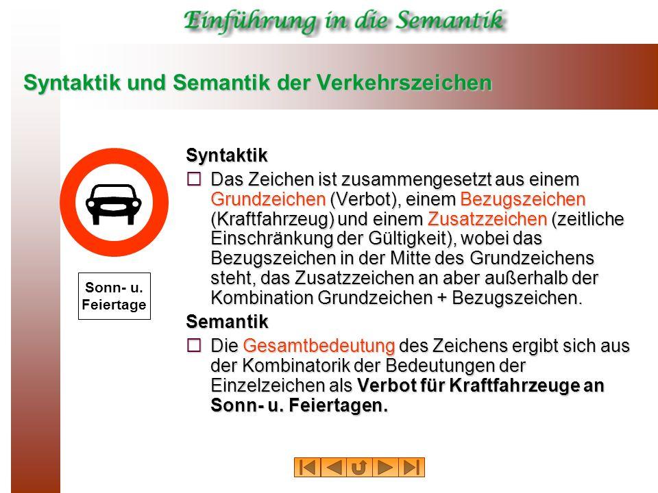 Syntaktik und Semantik der Verkehrszeichen Syntaktik Das Zeichen ist zusammengesetzt aus einem Grundzeichen (Verbot), einem Bezugszeichen (Kraftfahrze