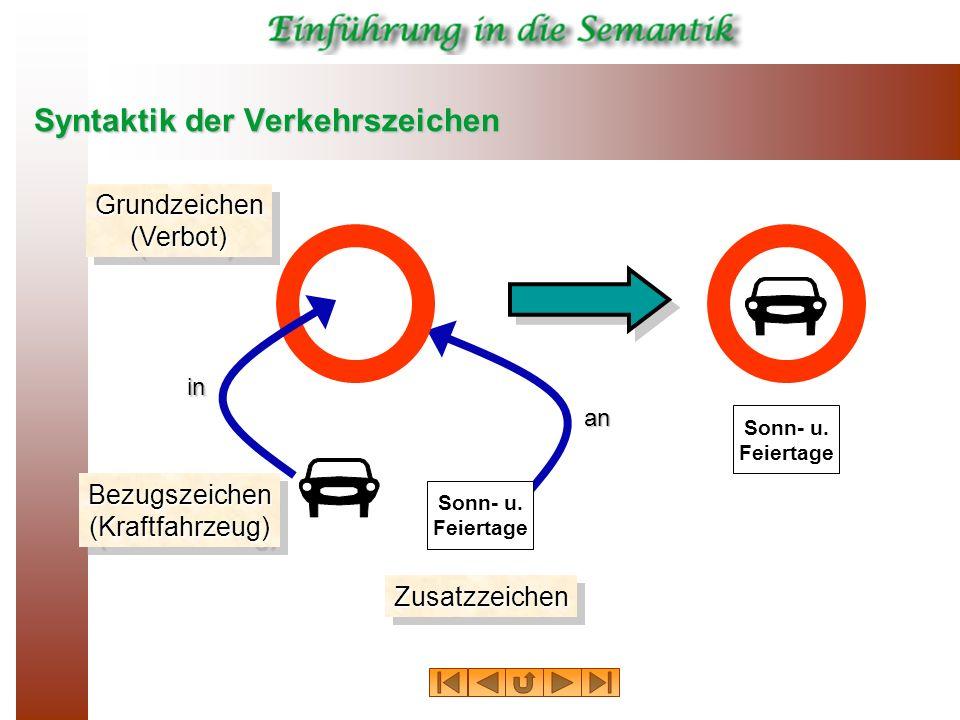 an Syntaktik der Verkehrszeichen Grundzeichen (Verbot) Bezugszeichen (Kraftfahrzeug) ZusatzzeichenZusatzzeichen Sonn- u. Feiertage in