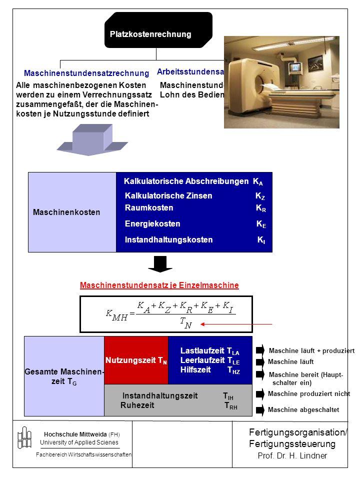 Hochschule Mittweida (FH) University of Applied Scienes Fachbereich Wirtschaftswissenschaften Prof. Dr. H. Lindner Fertigungsorganisation/ Fertigungss