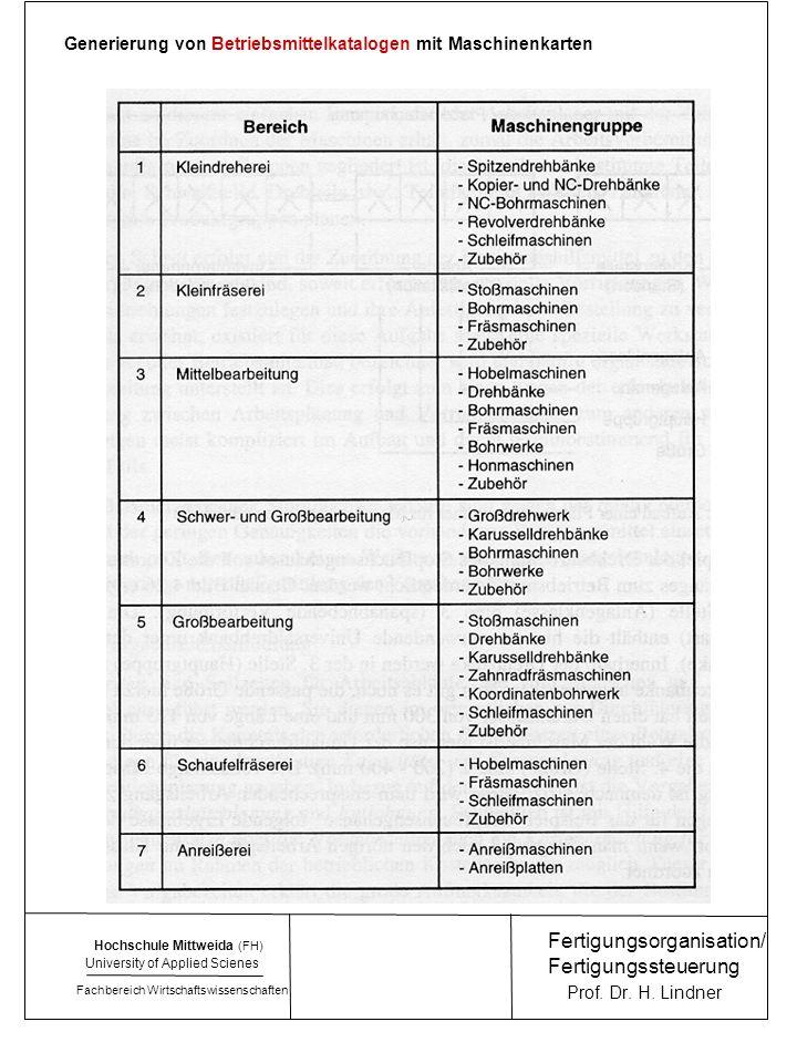 Hochschule Mittweida (FH) Prof. Dr. H. Lindner Fertigungsorganisation/ Fertigungssteuerung University of Applied Scienes Fachbereich Wirtschaftswissen