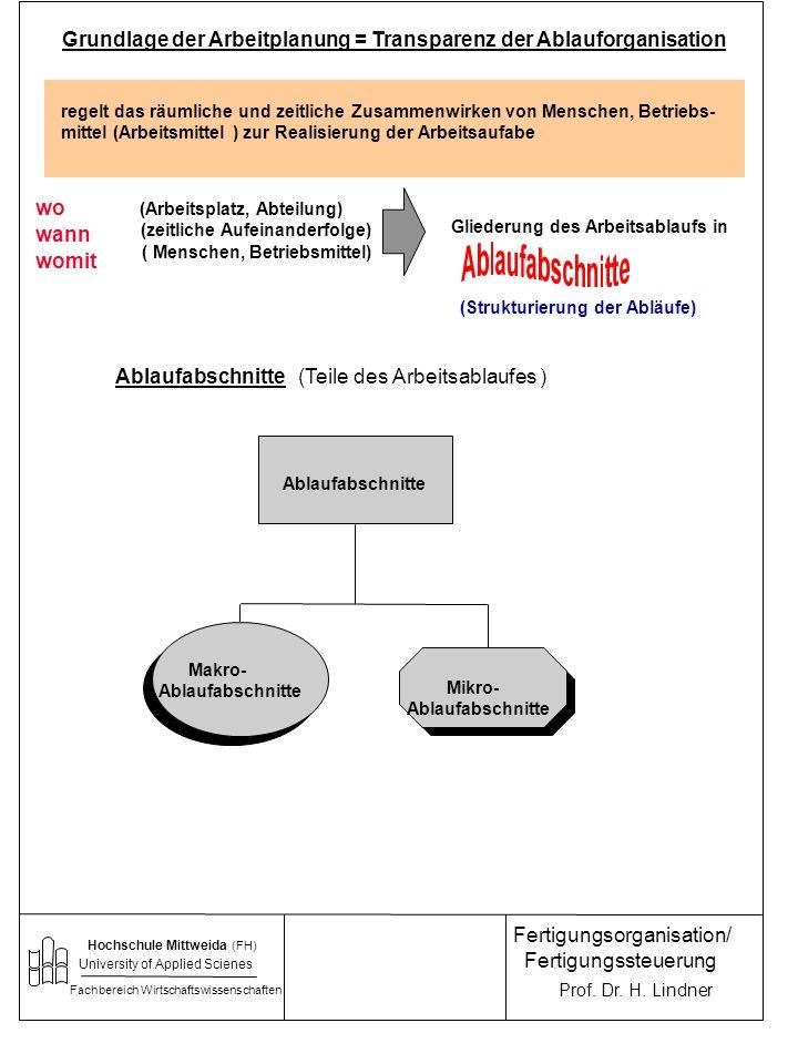 Kriterien für Make or Buy-Entscheidungen Hochschule Mittweida (FH) University of Applied Scienes Fachbereich Wirtschaftswissenschaften Prof.