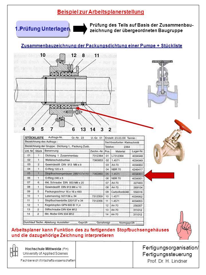 Beispiel zur Gliederung des Arbeitsablaufes siehe Datei Produktion2 Hochschule Mittweida University of Applied Sciences Fachbereich Wirtschaftswissens