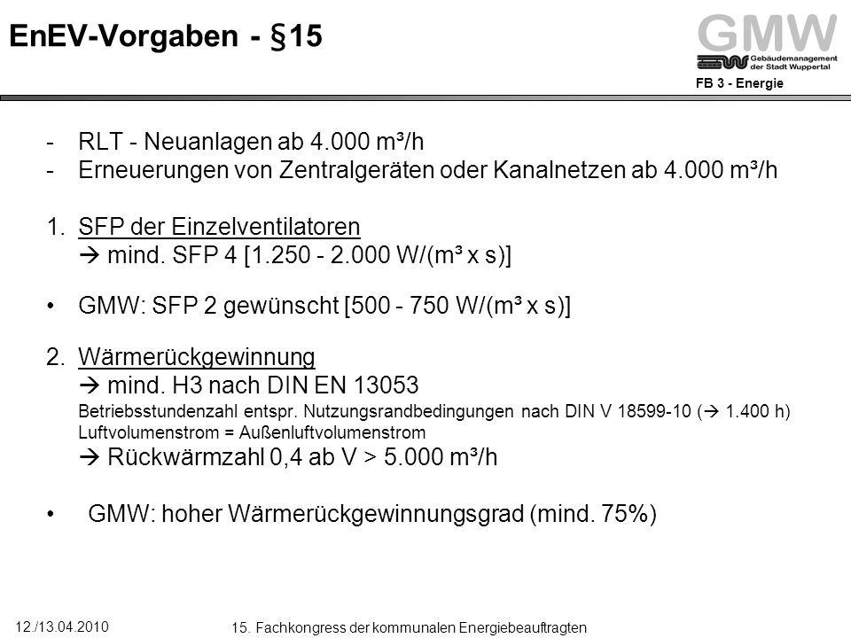FB 3 - Energie 12./13.04.2010 15.