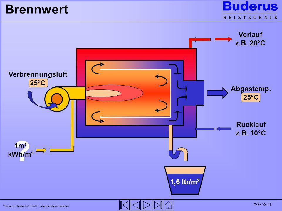 Buderus Heiztechnik GmbH. Alle Rechte vorbehalten. Folie Nr.11 ? Vorlauf z.B. 20°C Brennwert 1m³ kWh/m³ Verbrennungsluft 25°C Abgastemp. 25°C Rücklauf