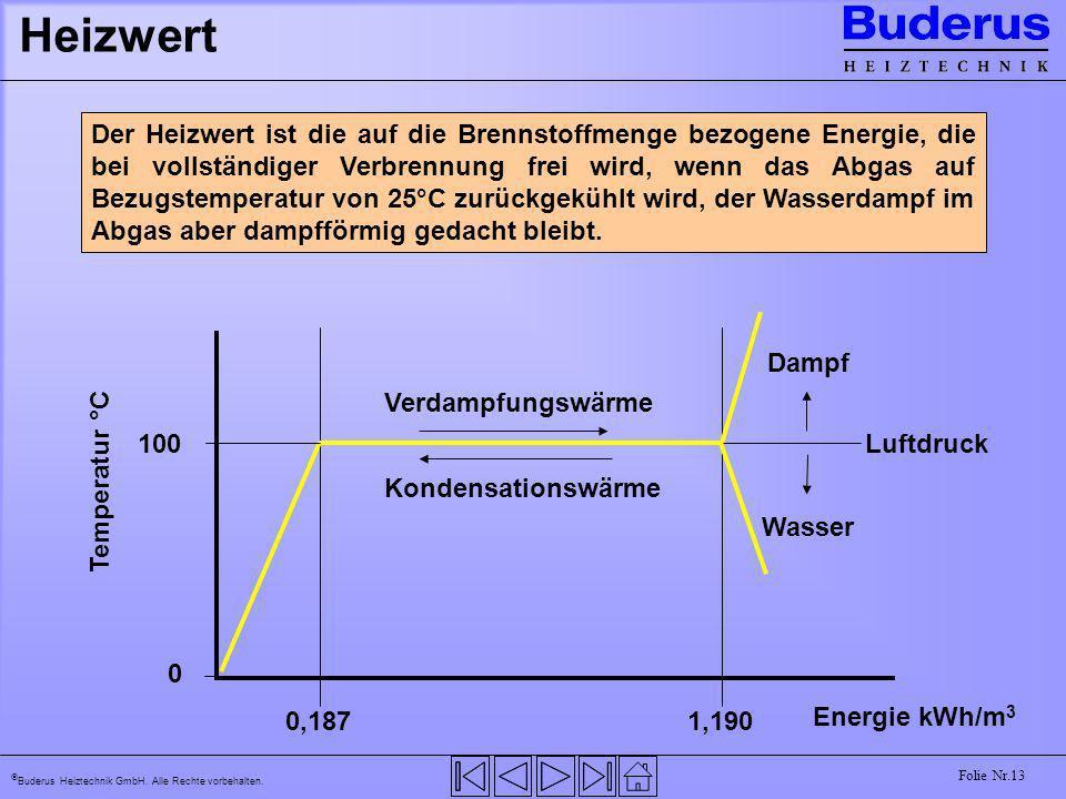 Buderus Heiztechnik GmbH. Alle Rechte vorbehalten. Folie Nr.13 Heizwert Der Heizwert ist die auf die Brennstoffmenge bezogene Energie, die bei vollstä