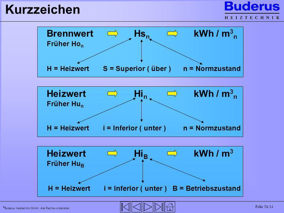 Buderus Heiztechnik GmbH. Alle Rechte vorbehalten. Folie Nr.14 Kurzzeichen Brennwert Früher Ho n Hs n kWh / m 3 n H = Heizwert S = Superior ( über ) n