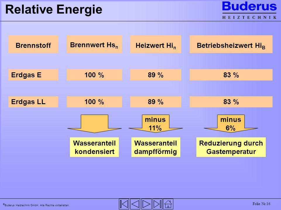 Buderus Heiztechnik GmbH. Alle Rechte vorbehalten. Folie Nr.16 Relative Energie Brennstoff Brennwert Hs n Heizwert Hi n Betriebsheizwert Hi B Erdgas E