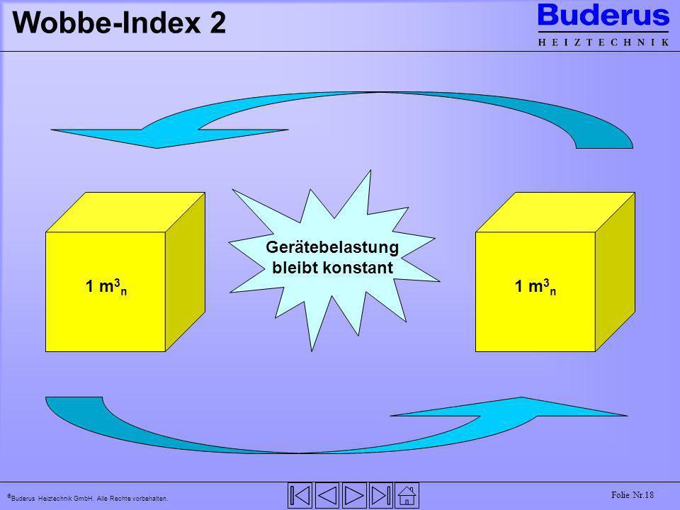 Buderus Heiztechnik GmbH. Alle Rechte vorbehalten. Folie Nr.18 Wobbe-Index 2 1 m 3 n Gerätebelastung bleibt konstant