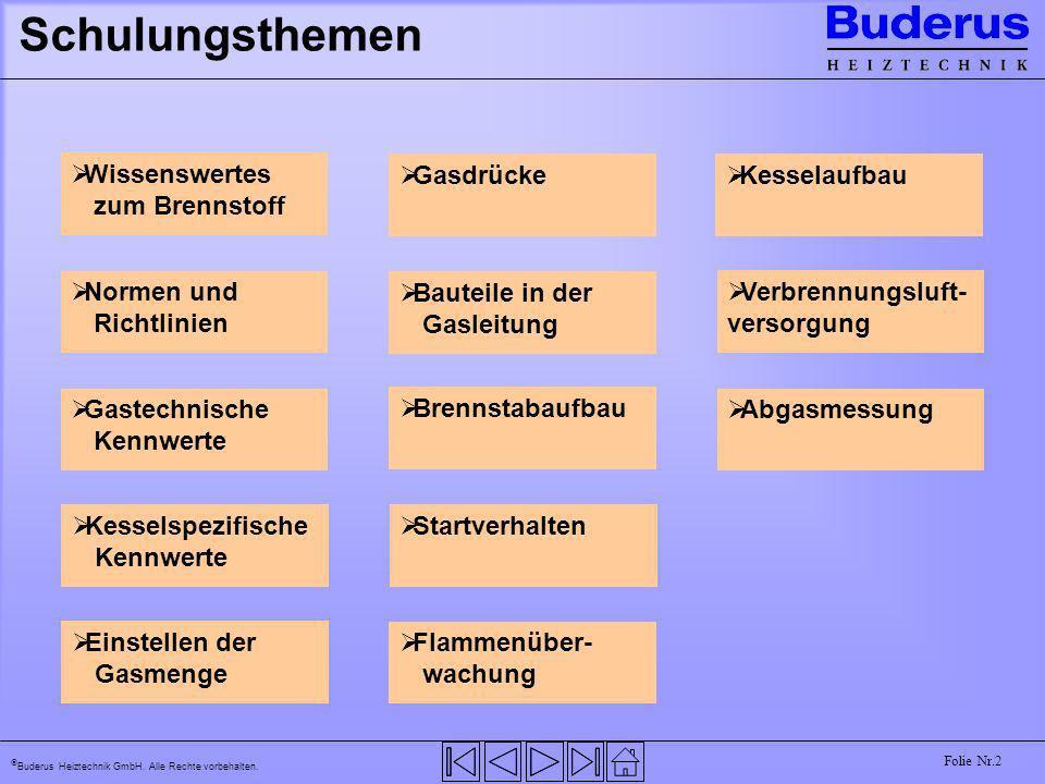 Buderus Heiztechnik GmbH. Alle Rechte vorbehalten. Folie Nr.2 Schulungsthemen Wissenswertes zum Brennstoff Gastechnische Kennwerte Kesselspezifische K