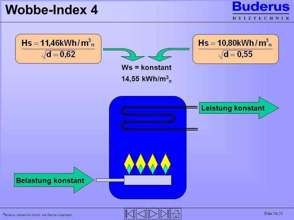 Buderus Heiztechnik GmbH. Alle Rechte vorbehalten. Folie Nr.20 Wobbe-Index 4 Ws = konstant 14,55 kWh/m 3 n Belastung konstant Leistung konstant