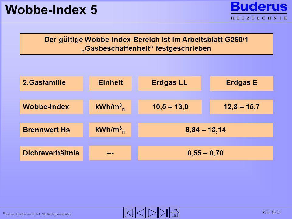 Buderus Heiztechnik GmbH. Alle Rechte vorbehalten. Folie Nr.21 Wobbe-Index 5 Der gültige Wobbe-Index-Bereich ist im Arbeitsblatt G260/1 Gasbeschaffenh