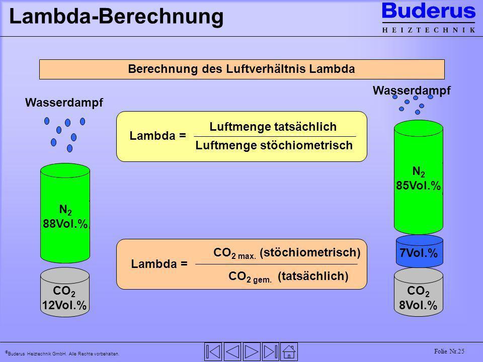 Buderus Heiztechnik GmbH. Alle Rechte vorbehalten. Folie Nr.25 Lambda-Berechnung Berechnung des Luftverhältnis Lambda Wasserdampf CO 2 8Vol.% 7Vol.% N