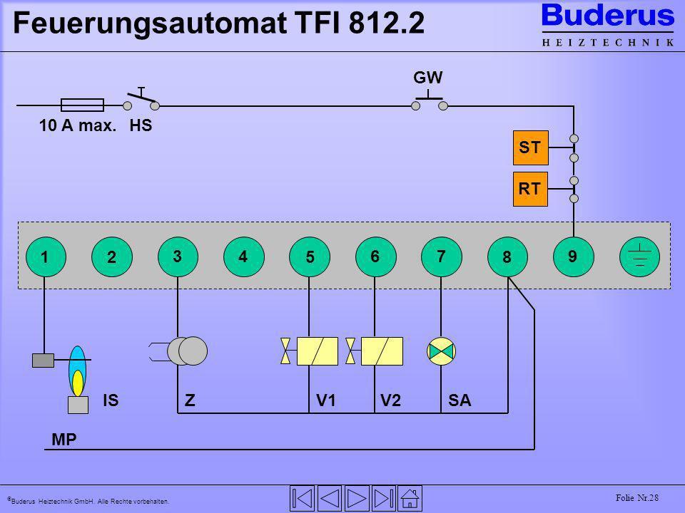 Buderus Heiztechnik GmbH. Alle Rechte vorbehalten. Folie Nr.28 Feuerungsautomat TFI 812.2 1 2 3 4 5 6 7 8 9 V1V2SAZIS MP RT ST GW HS10 A max.