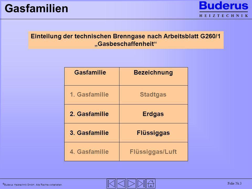 Buderus Heiztechnik GmbH. Alle Rechte vorbehalten. Folie Nr.3 GasfamilieBezeichnung Gasfamilien Einteilung der technischen Brenngase nach Arbeitsblatt