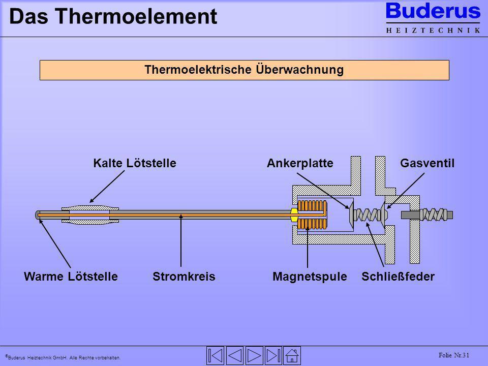 Buderus Heiztechnik GmbH. Alle Rechte vorbehalten. Folie Nr.31 Das Thermoelement Thermoelektrische Überwachnung Warme Lötstelle Kalte Lötstelle Stromk