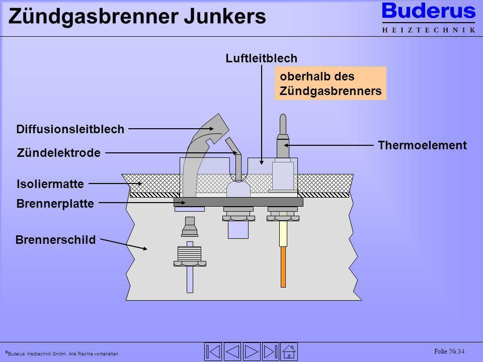 Buderus Heiztechnik GmbH. Alle Rechte vorbehalten. Folie Nr.34 Zündgasbrenner Junkers Brennerschild Isoliermatte Zündelektrode Diffusionsleitblech Bre