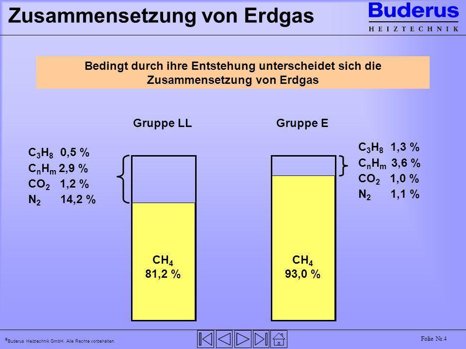 Buderus Heiztechnik GmbH. Alle Rechte vorbehalten. Folie Nr.4 Zusammensetzung von Erdgas CH 4 81,2 % CH 4 93,0 % Bedingt durch ihre Entstehung untersc