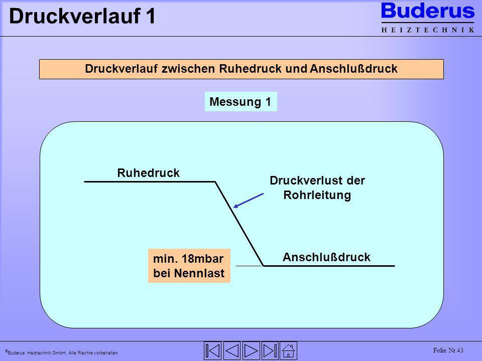 Buderus Heiztechnik GmbH. Alle Rechte vorbehalten. Folie Nr.43 Druckverlauf 1 Druckverlauf zwischen Ruhedruck und Anschlußdruck Ruhedruck Anschlußdruc