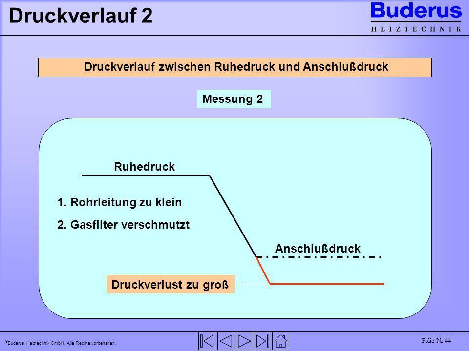 Buderus Heiztechnik GmbH. Alle Rechte vorbehalten. Folie Nr.44 Druckverlauf 2 Druckverlauf zwischen Ruhedruck und Anschlußdruck Ruhedruck Anschlußdruc