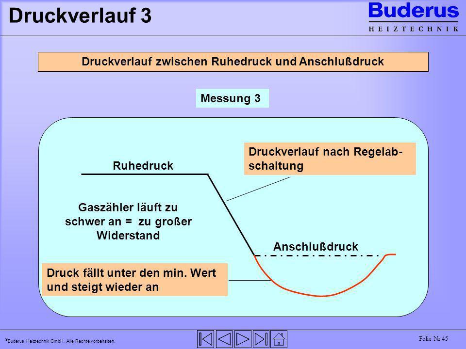 Buderus Heiztechnik GmbH. Alle Rechte vorbehalten. Folie Nr.45 Druckverlauf 3 Druckverlauf zwischen Ruhedruck und Anschlußdruck Ruhedruck Anschlußdruc