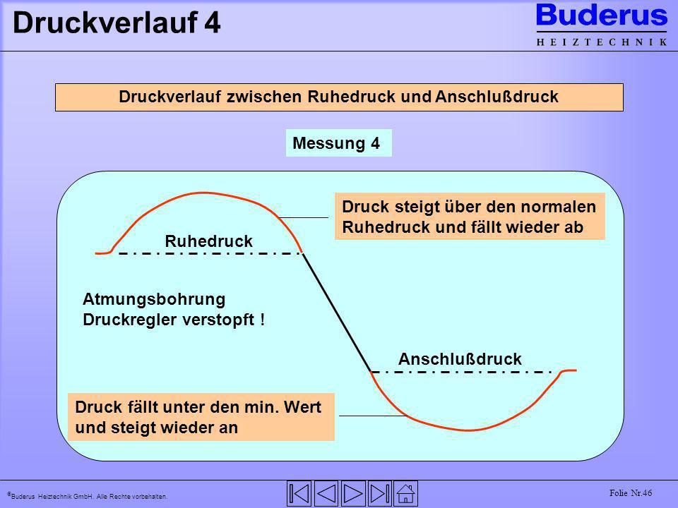 Buderus Heiztechnik GmbH. Alle Rechte vorbehalten. Folie Nr.46 Druckverlauf 4 Druckverlauf zwischen Ruhedruck und Anschlußdruck Ruhedruck Anschlußdruc