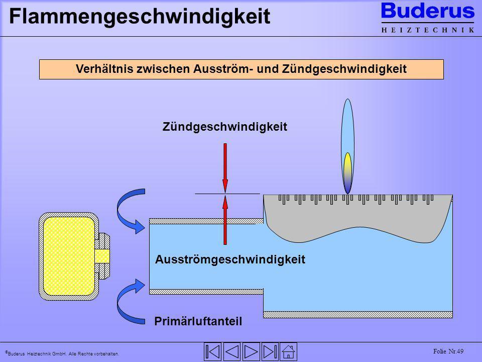 Buderus Heiztechnik GmbH. Alle Rechte vorbehalten. Folie Nr.49 Flammengeschwindigkeit Verhältnis zwischen Ausström- und Zündgeschwindigkeit Primärluft
