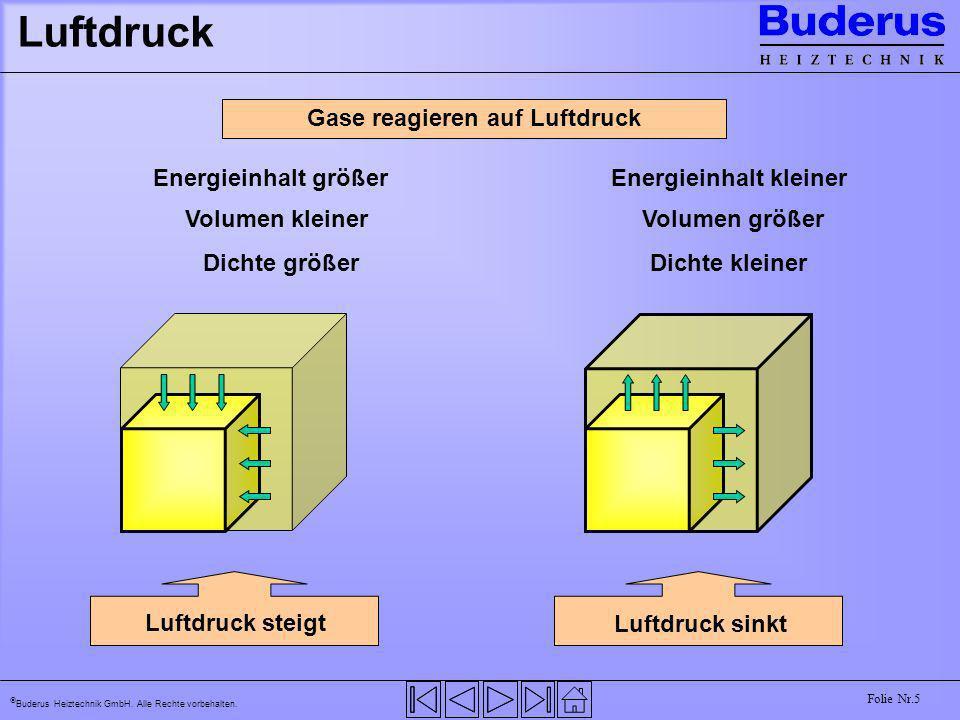 Buderus Heiztechnik GmbH. Alle Rechte vorbehalten. Folie Nr.5 Luftdruck Gase reagieren auf Luftdruck Dichte größer Volumen kleiner Energieinhalt größe