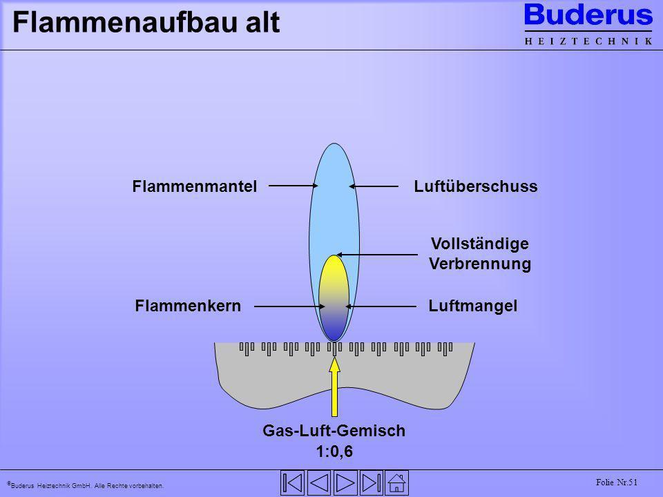 Buderus Heiztechnik GmbH. Alle Rechte vorbehalten. Folie Nr.51 Flammenaufbau alt Gas-Luft-Gemisch 1:0,6 Flammenkern Flammenmantel Luftmangel Luftübers