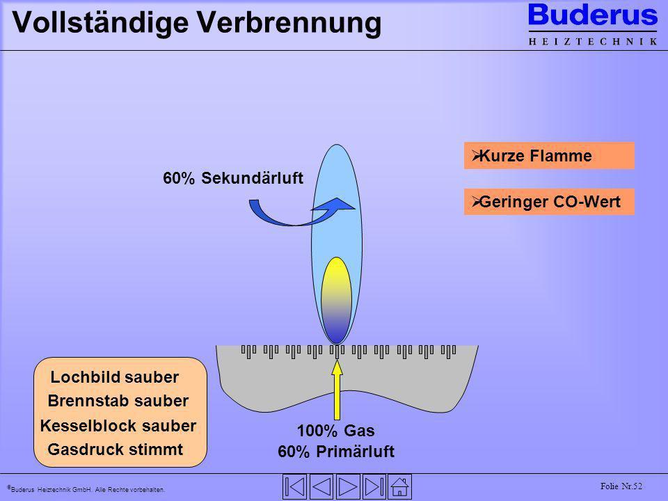 Buderus Heiztechnik GmbH. Alle Rechte vorbehalten. Folie Nr.52 Vollständige Verbrennung Lochbild sauber Brennstab sauber Kesselblock sauber Gasdruck s