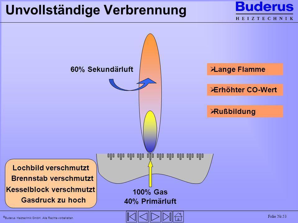 Buderus Heiztechnik GmbH. Alle Rechte vorbehalten. Folie Nr.53 Unvollständige Verbrennung 100% Gas 40% Primärluft Lochbild verschmutzt Brennstab versc
