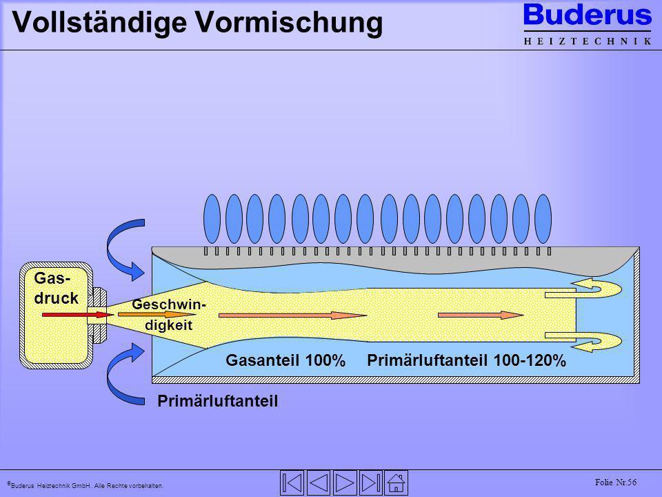 Buderus Heiztechnik GmbH. Alle Rechte vorbehalten. Folie Nr.56 Vollständige Vormischung Gas- druck Geschwin- digkeit Primärluftanteil Gasanteil 100%Pr