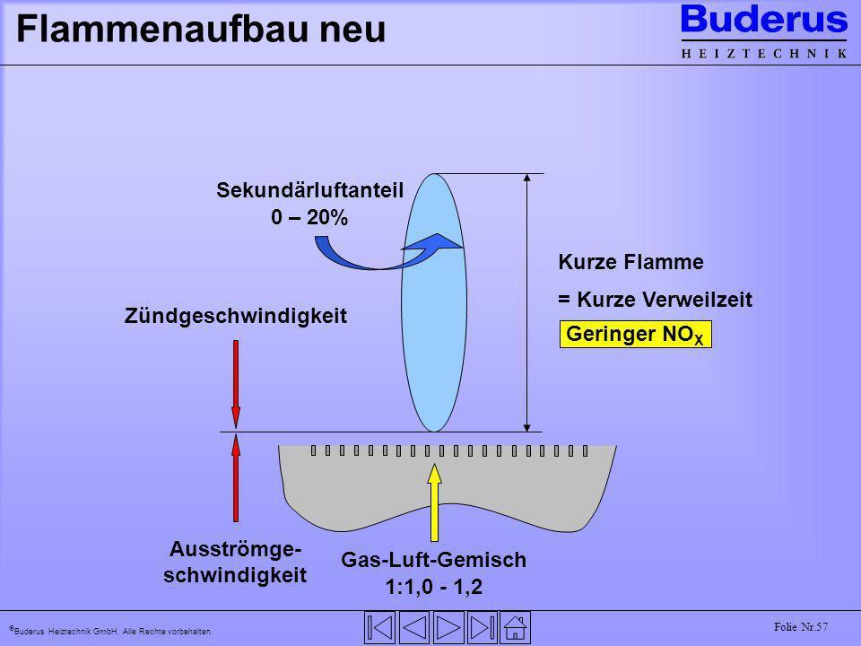 Buderus Heiztechnik GmbH. Alle Rechte vorbehalten. Folie Nr.57 Flammenaufbau neu Gas-Luft-Gemisch 1:1,0 - 1,2 Ausströmge- schwindigkeit Zündgeschwindi