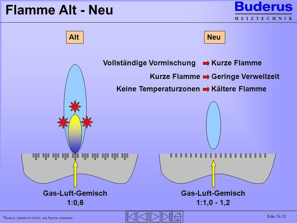Buderus Heiztechnik GmbH. Alle Rechte vorbehalten. Folie Nr.58 Flamme Alt - Neu Gas-Luft-Gemisch 1:1,0 - 1,2 Gas-Luft-Gemisch 1:0,6 AltNeu Kurze Flamm