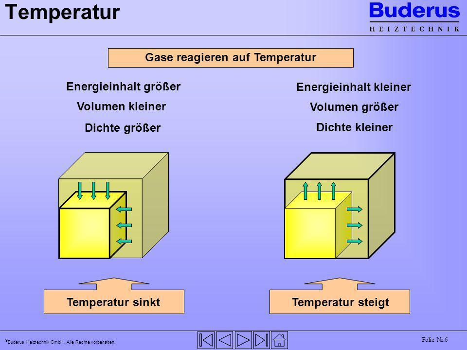 Buderus Heiztechnik GmbH. Alle Rechte vorbehalten. Folie Nr.6 Temperatur Gase reagieren auf Temperatur Dichte größer Volumen kleiner Energieinhalt grö