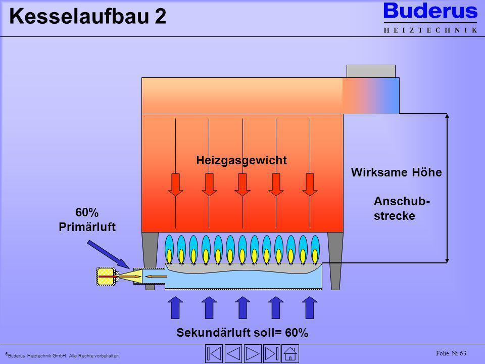 Buderus Heiztechnik GmbH. Alle Rechte vorbehalten. Folie Nr.63 Kesselaufbau 2 Sekundärluft soll= 60% Heizgasgewicht 60% Primärluft Wirksame Höhe Ansch