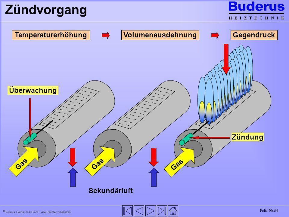 Buderus Heiztechnik GmbH. Alle Rechte vorbehalten. Folie Nr.64 Zündvorgang Sekundärluft Gas Überwachung Zündung TemperaturerhöhungVolumenausdehnungGeg