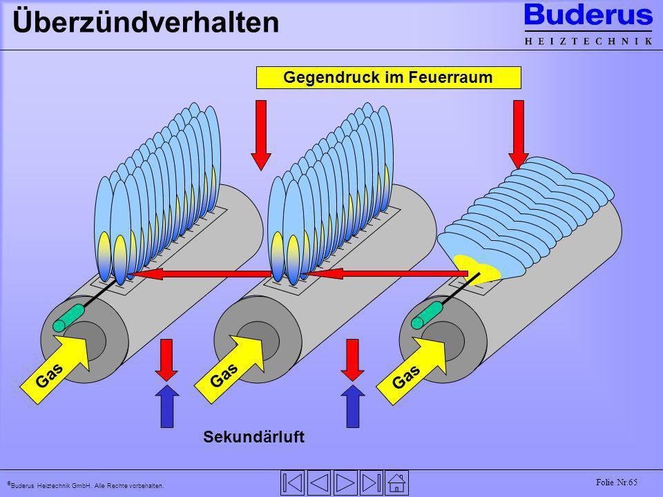 Buderus Heiztechnik GmbH. Alle Rechte vorbehalten. Folie Nr.65 Sekundärluft Gas Gegendruck im Feuerraum Überzündverhalten