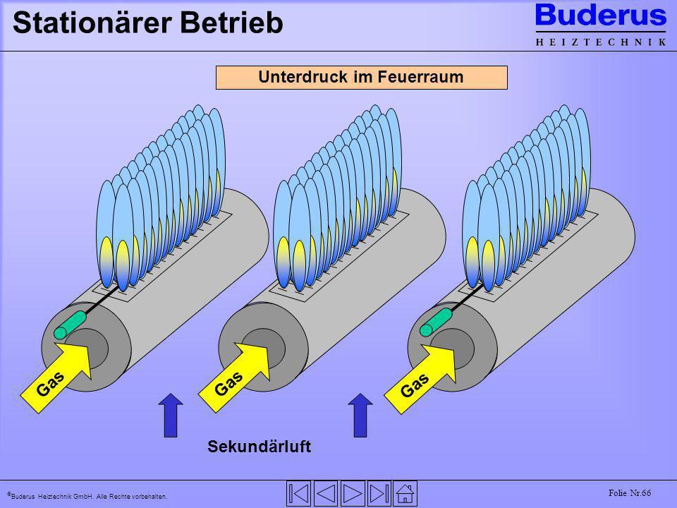 Buderus Heiztechnik GmbH. Alle Rechte vorbehalten. Folie Nr.66 Stationärer Betrieb Unterdruck im Feuerraum Sekundärluft Gas