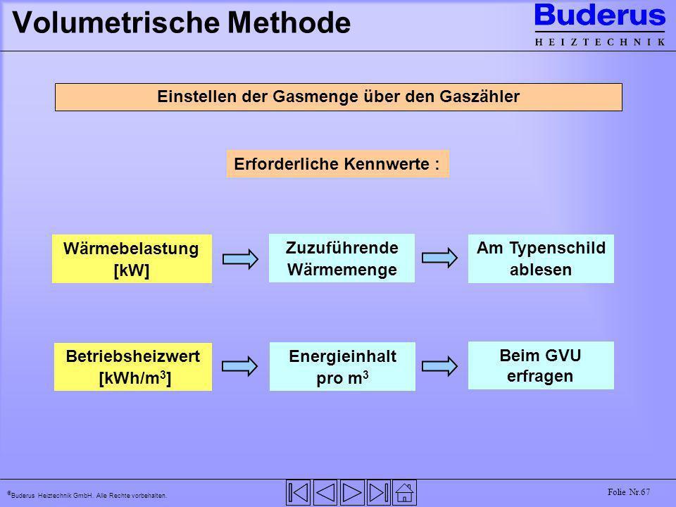 Buderus Heiztechnik GmbH. Alle Rechte vorbehalten. Folie Nr.67 Volumetrische Methode Einstellen der Gasmenge über den Gaszähler Betriebsheizwert [kWh/