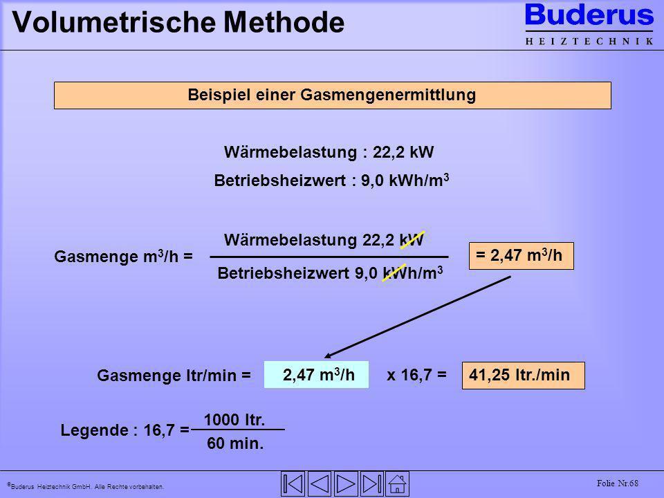Buderus Heiztechnik GmbH. Alle Rechte vorbehalten. Folie Nr.68 Volumetrische Methode Beispiel einer Gasmengenermittlung Wärmebelastung : 22,2 kW Betri