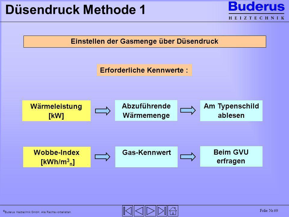 Buderus Heiztechnik GmbH. Alle Rechte vorbehalten. Folie Nr.69 Düsendruck Methode 1 Einstellen der Gasmenge über Düsendruck Wobbe-Index [kWh/m 3 n ] G