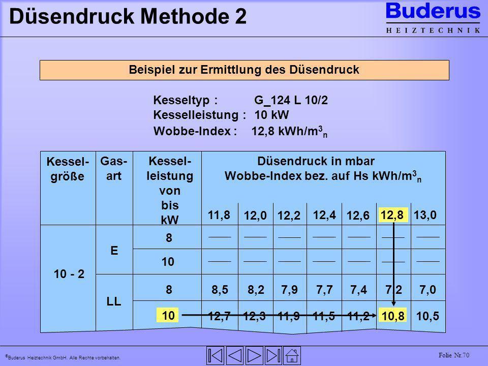 Buderus Heiztechnik GmbH. Alle Rechte vorbehalten. Folie Nr.70 Düsendruck Methode 2 Beispiel zur Ermittlung des Düsendruck Kesseltyp : G_124 L 10/2 Ke