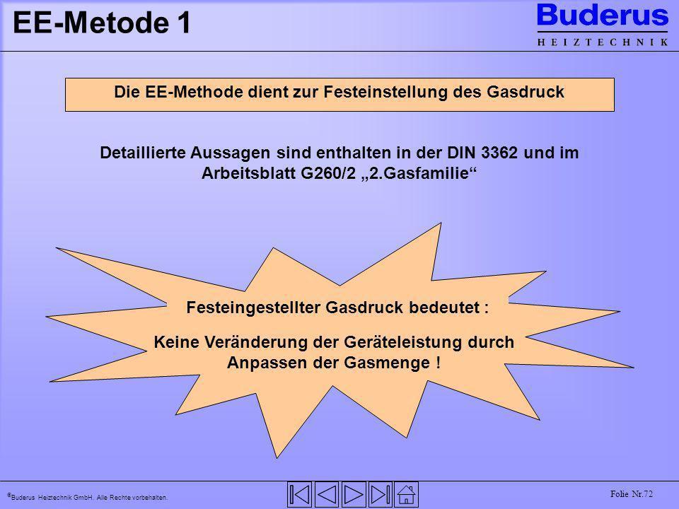 Buderus Heiztechnik GmbH. Alle Rechte vorbehalten. Folie Nr.72 EE-Metode 1 Die EE-Methode dient zur Festeinstellung des Gasdruck Detaillierte Aussagen
