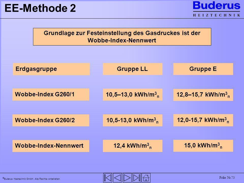 Buderus Heiztechnik GmbH. Alle Rechte vorbehalten. Folie Nr.73 Grundlage zur Festeinstellung des Gasdruckes ist der Wobbe-Index-Nennwert EE-Methode 2