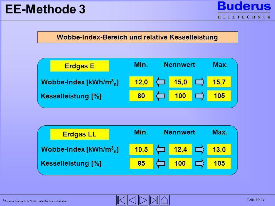 Buderus Heiztechnik GmbH. Alle Rechte vorbehalten. Folie Nr.74 EE-Methode 3 Wobbe-Index-Bereich und relative Kesselleistung Wobbe-Index [kWh/m 3 n ] K